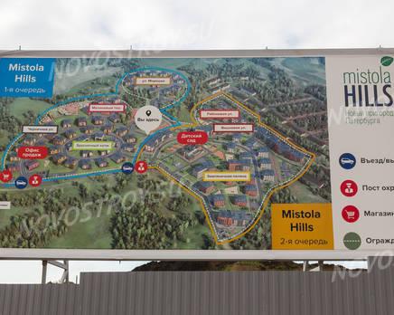 ЖК «Mistola Hills»: генплан, Август 2016