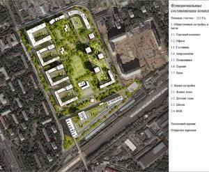 ЖК «на улице Адмирала Макарова»: визуализация