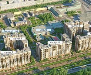 ЖК «Московские ворота»