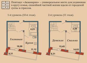 ЖК «Bravo!», планировка 3-комнатной квартиры, 96.62 м²