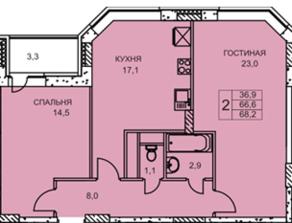 ЖК «Подрезково», планировка 2-комнатной квартиры, 68.20 м²