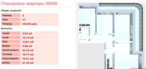 ЖК «Клязьминская высота», планировка 3-комнатной квартиры, 103.99 м²