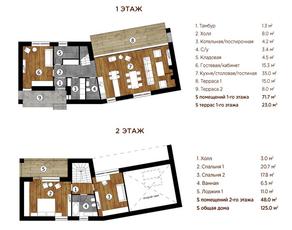 МЖК «Река-река», планировка 5-комнатной квартиры, 143.00 м²