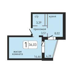ЖК «Хлебникоff», планировка 1-комнатной квартиры, 36.03 м²