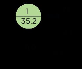 ЖК «Ленинградка 58», планировка 1-комнатной квартиры, 35.20 м²
