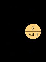 ЖК «Ленинградка 58», планировка 2-комнатной квартиры, 54.90 м²