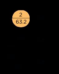 ЖК «Ленинградка 58», планировка 2-комнатной квартиры, 63.20 м²