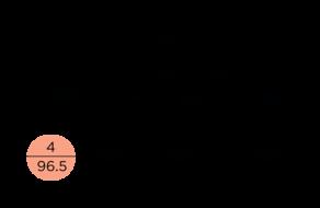 ЖК «Ленинградка 58», планировка 4-комнатной квартиры, 96.50 м²