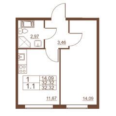 ЖК «Полет», планировка 1-комнатной квартиры, 32.32 м²
