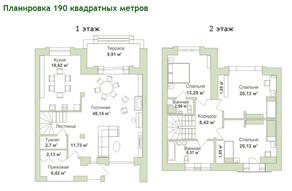 МФК «Яхонтовый лес», планировка 4-комнатной квартиры, 190.00 м²
