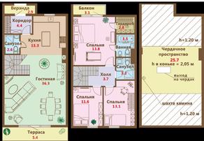 МЖК «Ломоносовская усадьба», планировка 4-комнатной квартиры, 147.10 м²