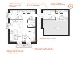 МЖК «Veda Village», планировка 3-комнатной квартиры, 91.00 м²